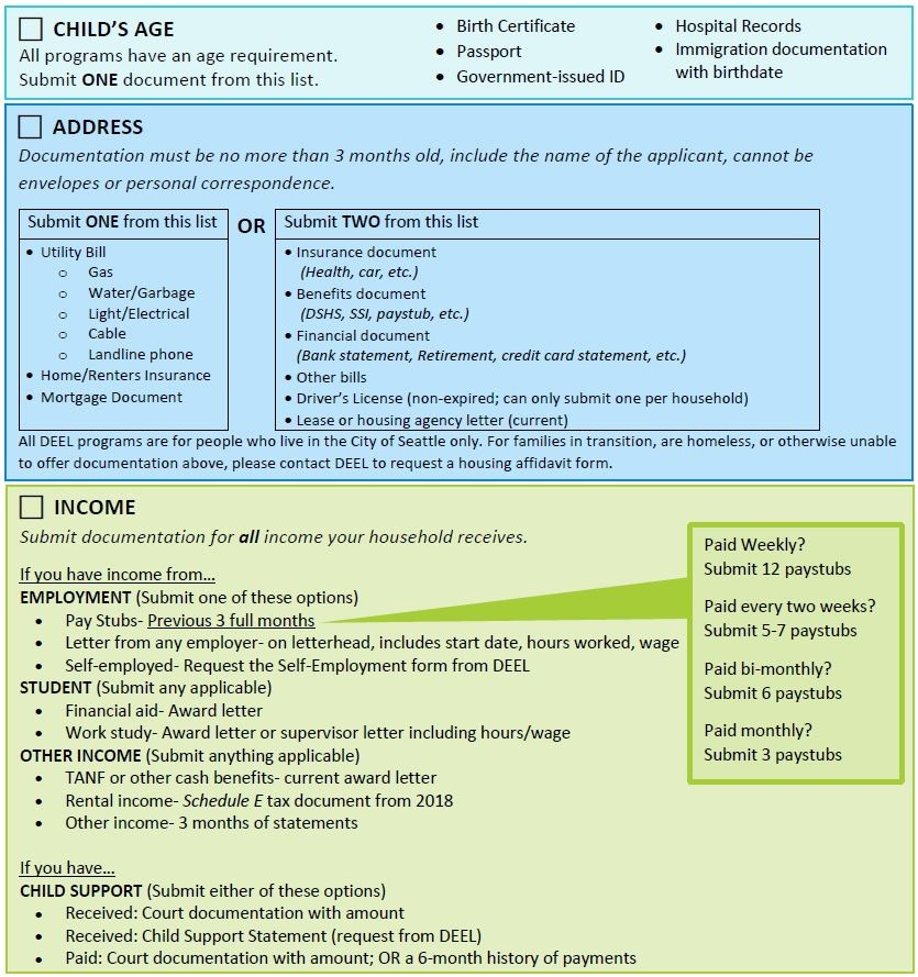 Required Enrollment Documents