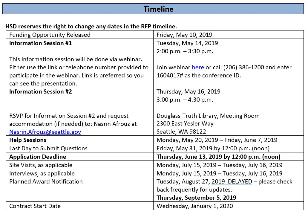2019 YFE Safety RFP - HumanServices | seattle gov