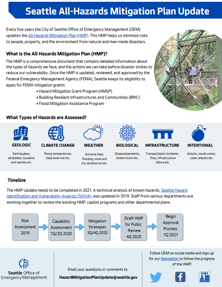 Image of Hazard Mitigation Plan Update process summary document