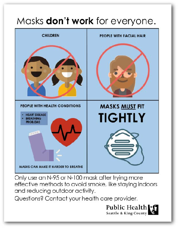 Informational Flyer: masks don't work for people with beards, children, or people with respiratory illnesses