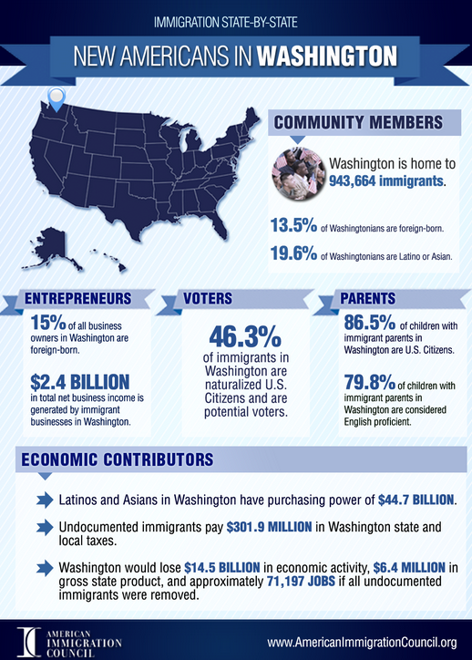 New Americans in Washington Fact Sheet