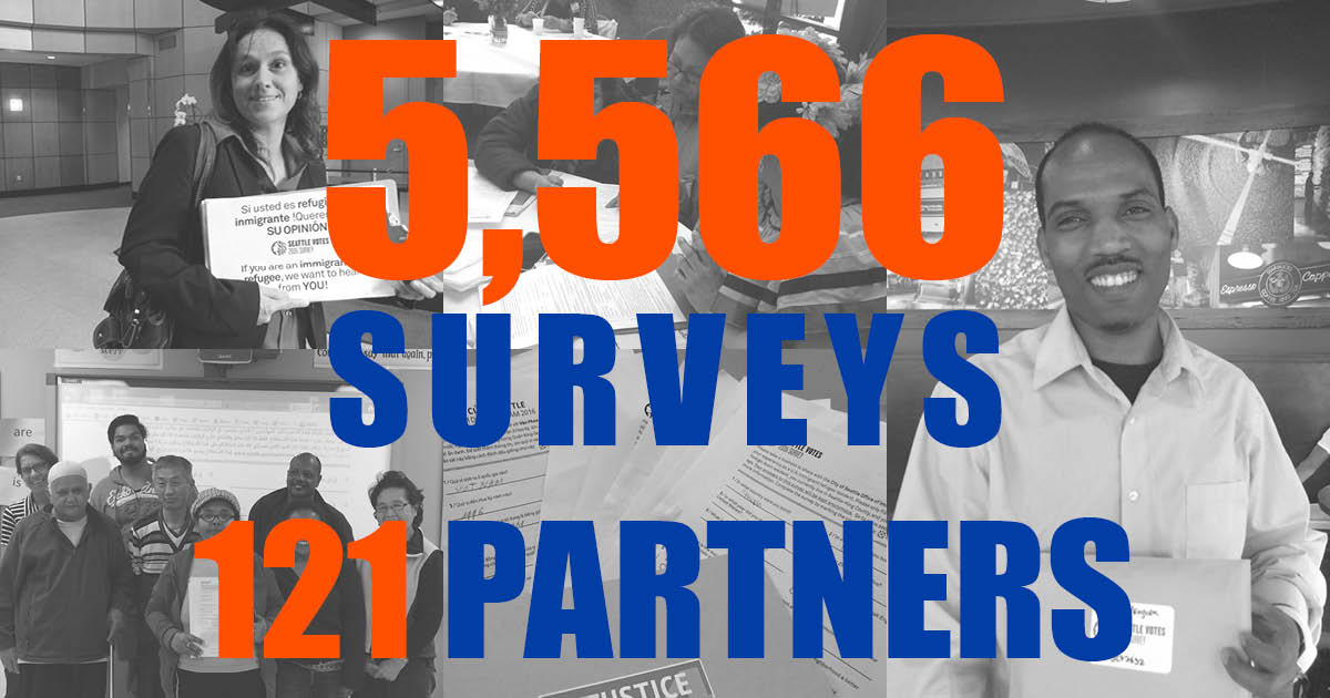 5,566 Seattle Votes surveys turned in!